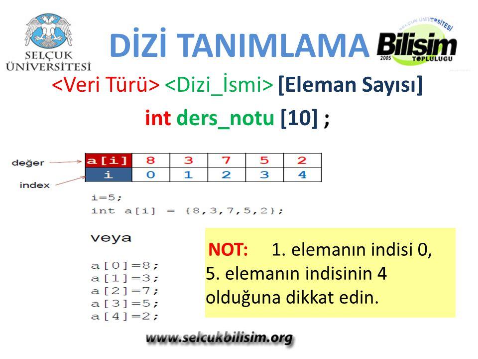 DİZİ TANIMLAMA <Veri Türü> <Dizi_İsmi> [Eleman Sayısı] int ders_notu [10] ;